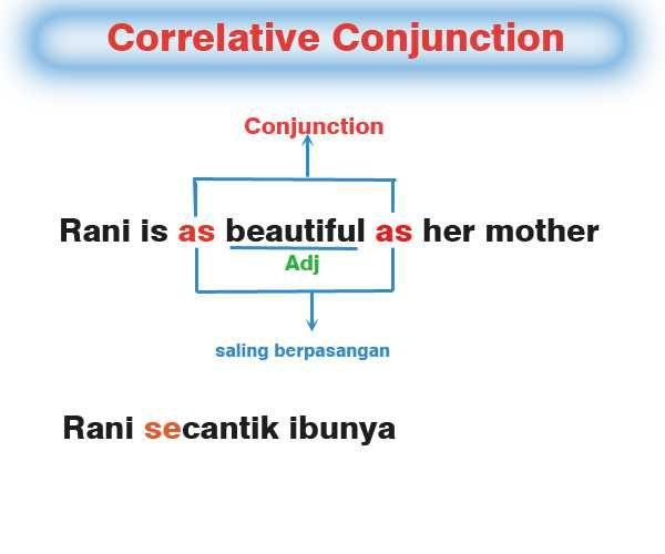 Gambar: Correlative Conjunction
